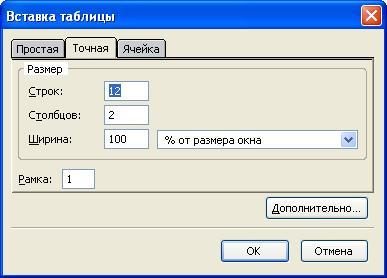 html количество столбцов таблицы