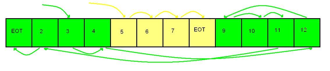 Пример расположения файлов на жестком диске