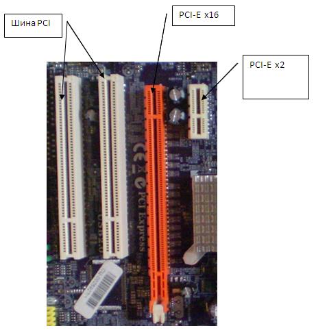 Пример разъемов для установки плат расширения