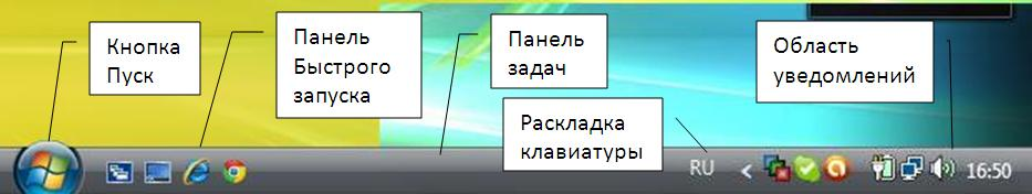 Как сделать панель снизу